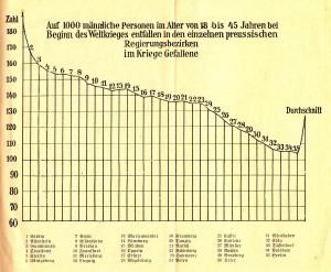 rothholz-1914-18